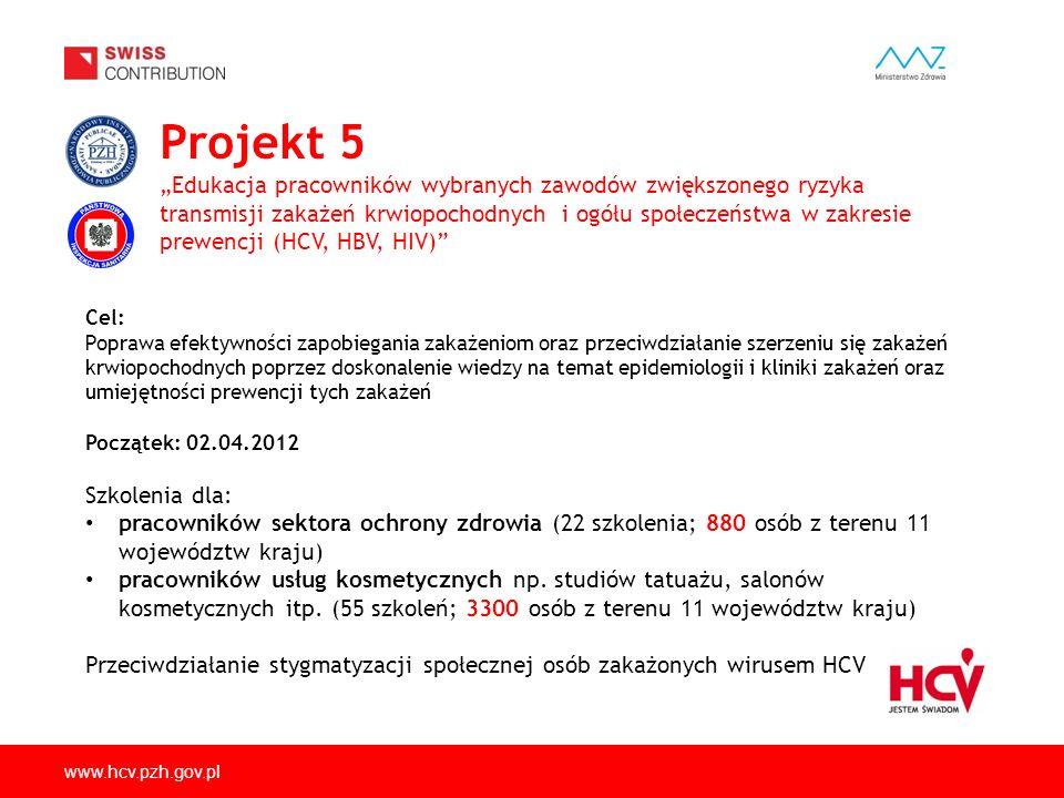 """www.hcv.pzh.gov.pl Projekt 5 """"Edukacja pracowników wybranych zawodów zwiększonego ryzyka transmisji zakażeń krwiopochodnych i ogółu społeczeństwa w za"""