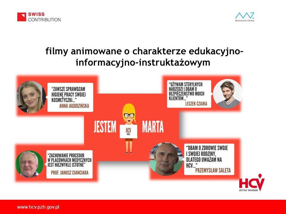 www.hcv.pzh.gov.pl filmy animowane o charakterze edukacyjno- informacyjno-instruktażowym