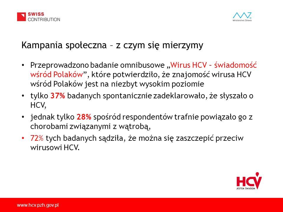 """www.hcv.pzh.gov.pl Kampania społeczna – z czym się mierzymy Przeprowadzono badanie omnibusowe """"Wirus HCV – świadomość wśród Polaków"""", które potwierdzi"""