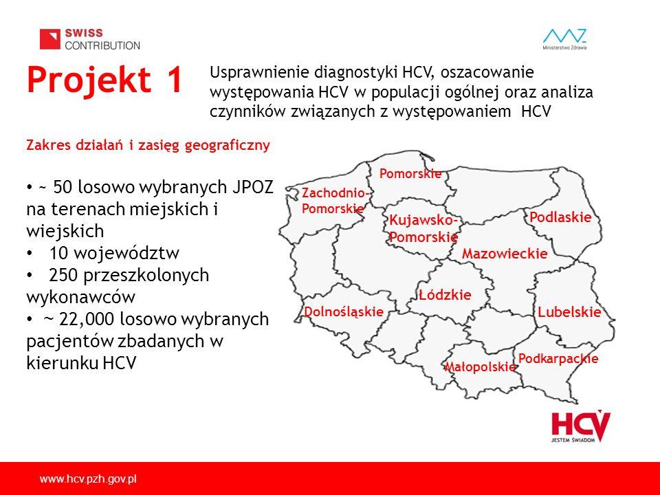 www.hcv.pzh.gov.pl Anty HCV+1,1% HCV-RNA+0,43% Badania domowników – HCV-RNA + (1) 26 350 zaproszeń 22 456 zgód 22 370 zbadanych 243 anty-HCV + 105 HCV-RNA + 240 zbadanych domowników 1 HCV-RNA + 138 HCV-RNA - 22 127 ujemnych 3 894 odmów 105 HCV-RNA + 101 zakończone postępowanie 95 do specjalisty 6 brak skierowania 4 w trakcie Badanie przeciwciał dla HCV we krwi (Anty HCV) Badanie na obecność materiału genetycznego HCV we krwi (HCV-RNA)