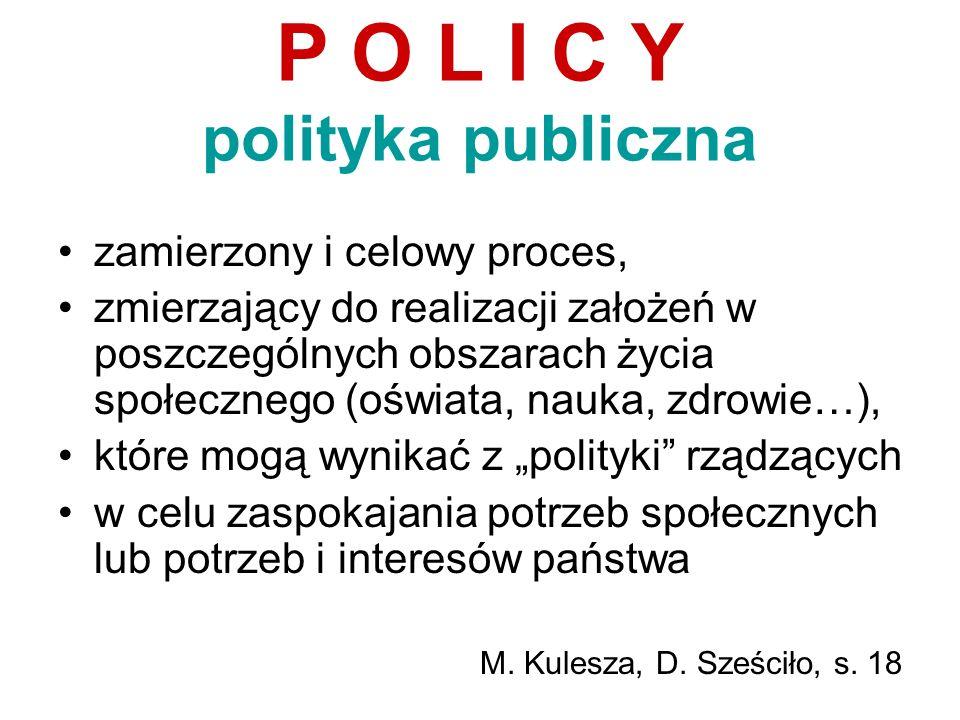 P O L I C Y polityka publiczna zamierzony i celowy proces, zmierzający do realizacji założeń w poszczególnych obszarach życia społecznego (oświata, na
