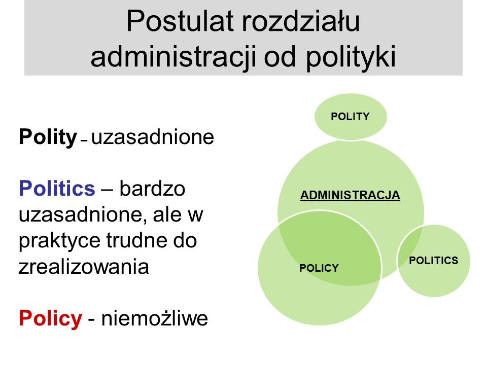 Postulat rozdziału administracji od polityki ADMINISTRACJA POLITY POLITICS POLICY Polity – uzasadnione Politics – bardzo uzasadnione, ale w praktyce t