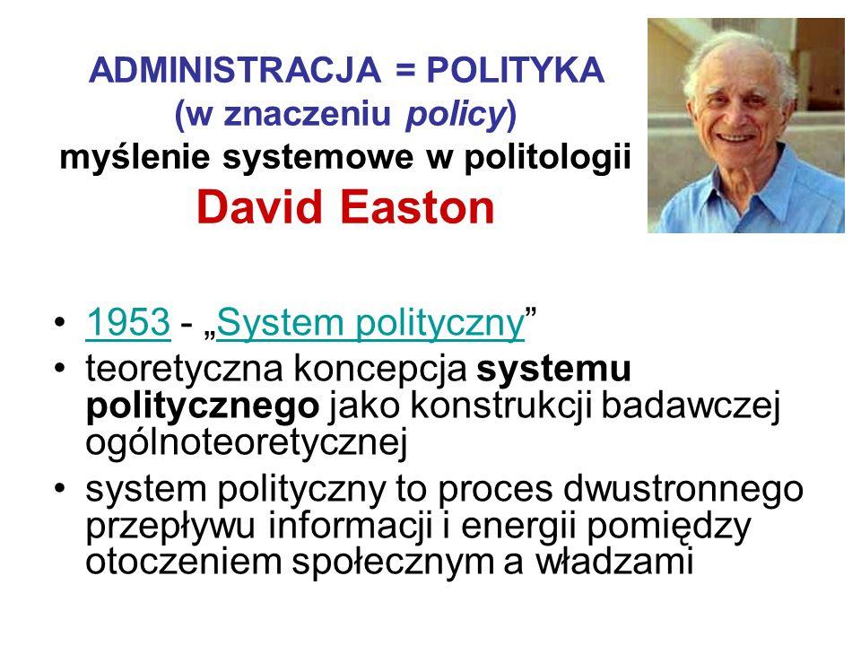 """ADMINISTRACJA = POLITYKA (w znaczeniu policy) myślenie systemowe w politologii David Easton 1953 - """"System polityczny""""1953System polityczny teoretyczn"""