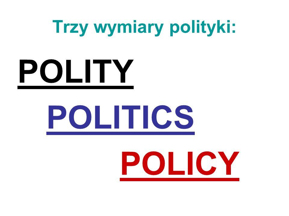 Wymiary polityki POLITY – system polityczny, ustanowiony w konstytucji, ustawach, ale też determinowany przez tradycję i kulturę polityczną