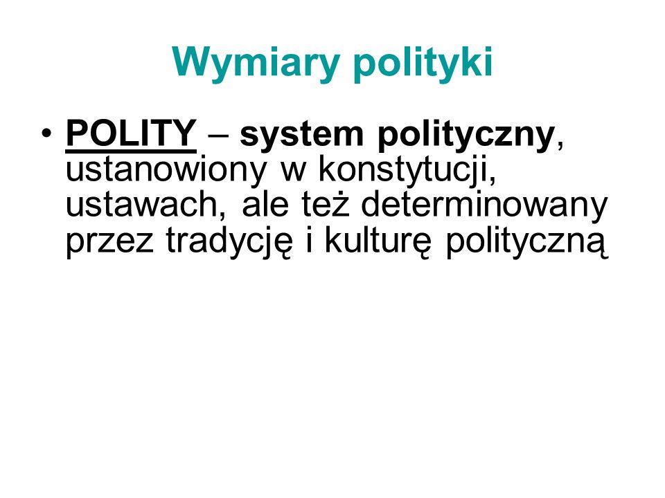 POLITY Art.11.1. Rzeczpospolita Polska zapewnia wolność tworzenia i działania partii politycznych.