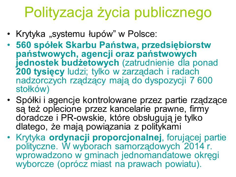 """Polityzacja życia publicznego Krytyka """"systemu łupów"""" w Polsce: 560 spółek Skarbu Państwa, przedsiębiorstw państwowych, agencji oraz państwowych jedno"""