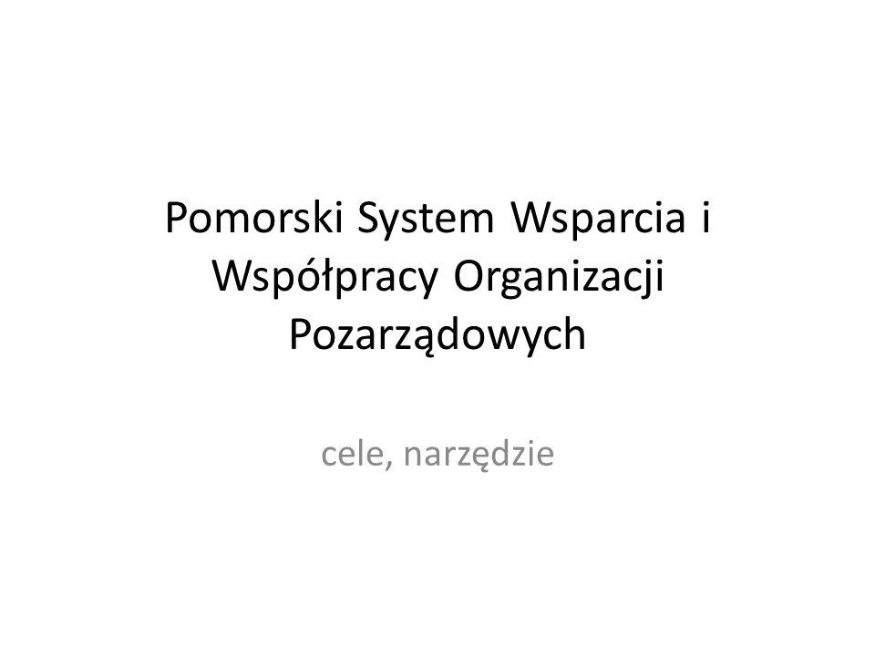 Pomorski System Wsparcia i Współpracy Organizacji Pozarządowych cele, narzędzie
