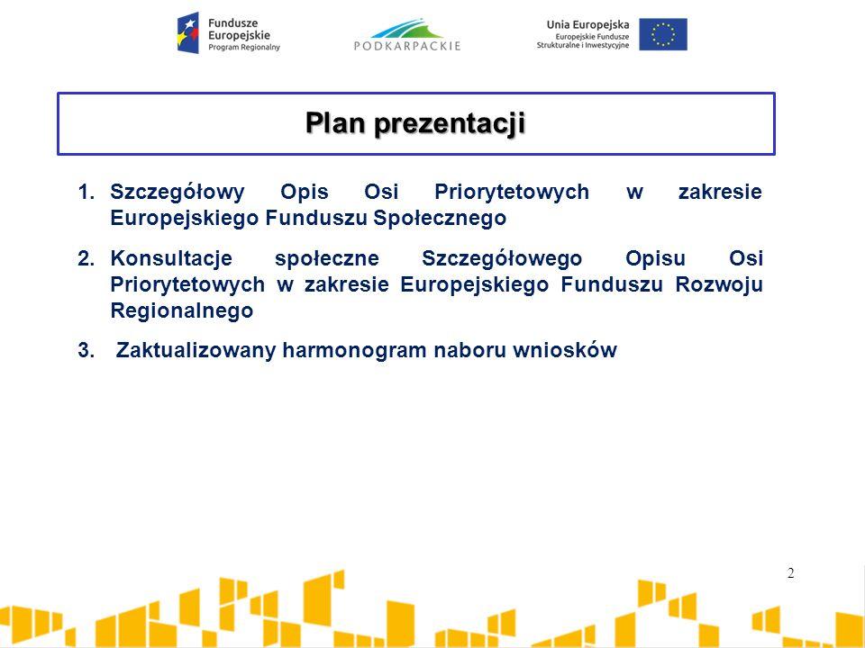 Plan prezentacji 2 1.Szczegółowy Opis Osi Priorytetowych w zakresie Europejskiego Funduszu Społecznego 2.Konsultacje społeczne Szczegółowego Opisu Osi