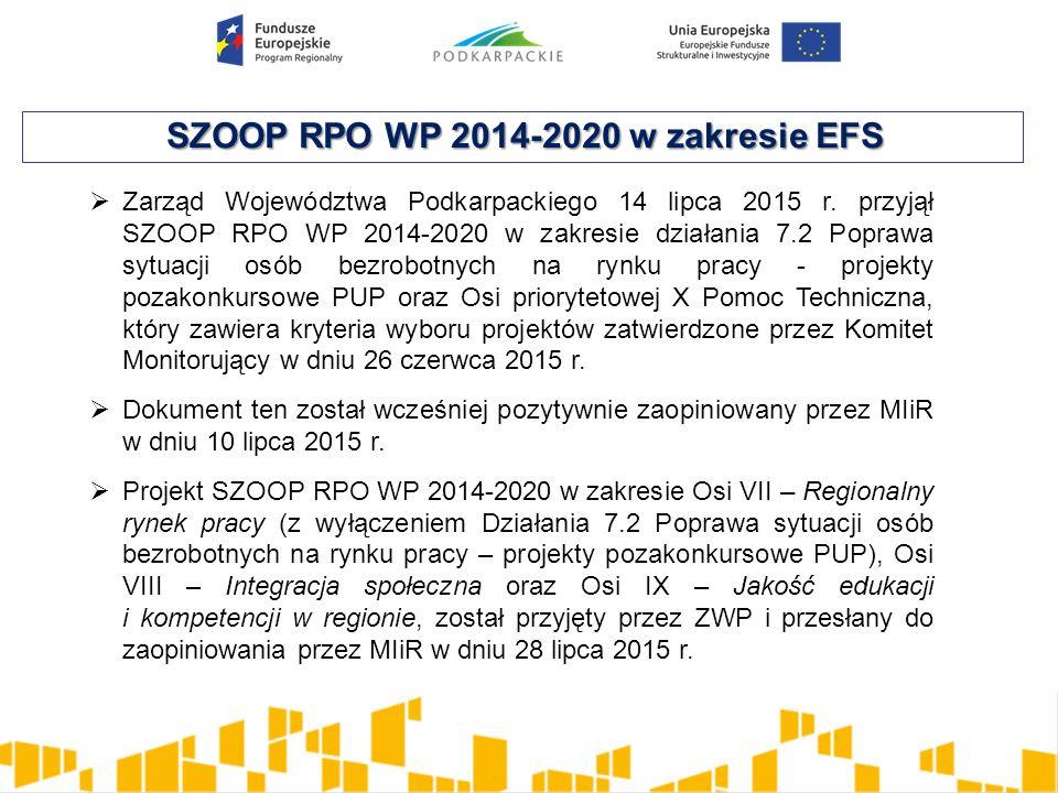 SZOOP RPO WP 2014-2020 w zakresie EFS  Zarząd Województwa Podkarpackiego 14 lipca 2015 r. przyjął SZOOP RPO WP 2014-2020 w zakresie działania 7.2 Pop