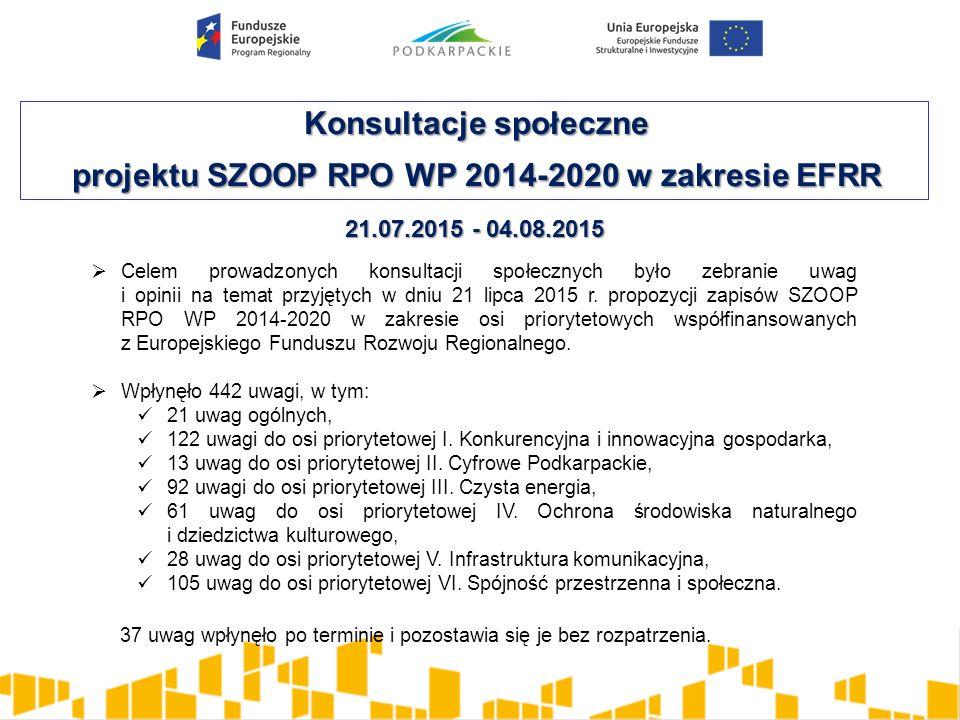 Konsultacje społeczne projektu SZOOP RPO WP 2014-2020 w zakresie EFRR 21.07.2015 - 04.08.2015  Celem prowadzonych konsultacji społecznych było zebran