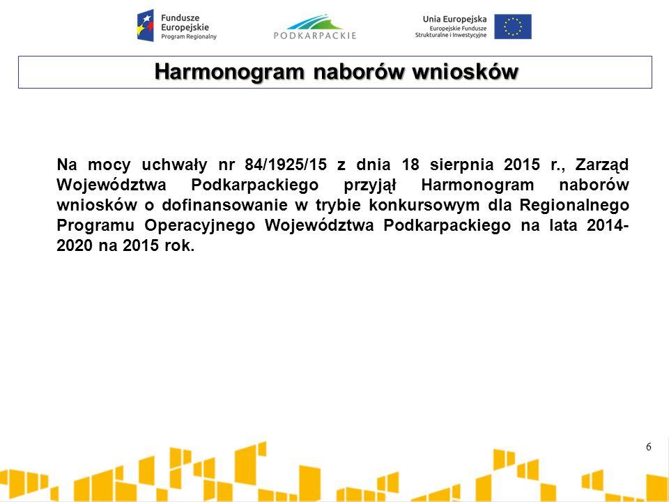 Harmonogram naborów wniosków 6 Na mocy uchwały nr 84/1925/15 z dnia 18 sierpnia 2015 r., Zarząd Województwa Podkarpackiego przyjął Harmonogram naborów