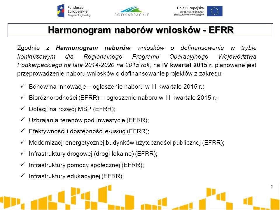 Harmonogram naborów wniosków - EFRR 7 Bonów na innowacje – ogłoszenie naboru w III kwartale 2015 r.; Bioróżnorodności (EFRR) – ogłoszenie naboru w III