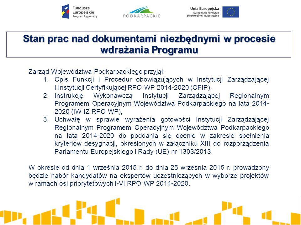 Stan prac nad dokumentami niezbędnymi w procesie wdrażania Programu Zarząd Województwa Podkarpackiego przyjął: 1.Opis Funkcji i Procedur obowiązującyc