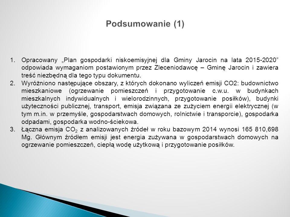 """1. Opracowany """"Plan gospodarki niskoemisyjnej dla Gminy Jarocin na lata 2015-2020"""" odpowiada wymaganiom postawionym przez Zleceniodawcę – Gminę Jaroci"""