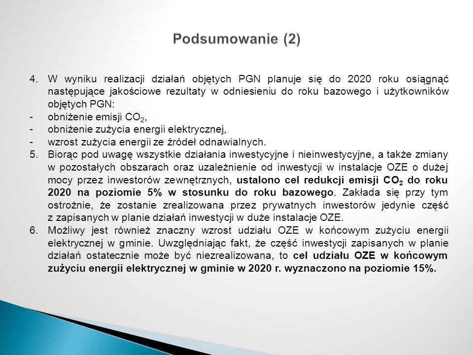 4. W wyniku realizacji działań objętych PGN planuje się do 2020 roku osiągnąć następujące jakościowe rezultaty w odniesieniu do roku bazowego i użytko