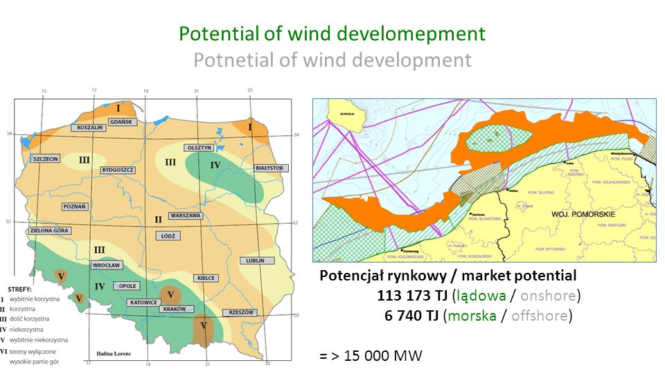 Potential of wind develomepment Potnetial of wind development Potencjał rynkowy / market potential 113 173 TJ (lądowa / onshore) 6 740 TJ (morska / of