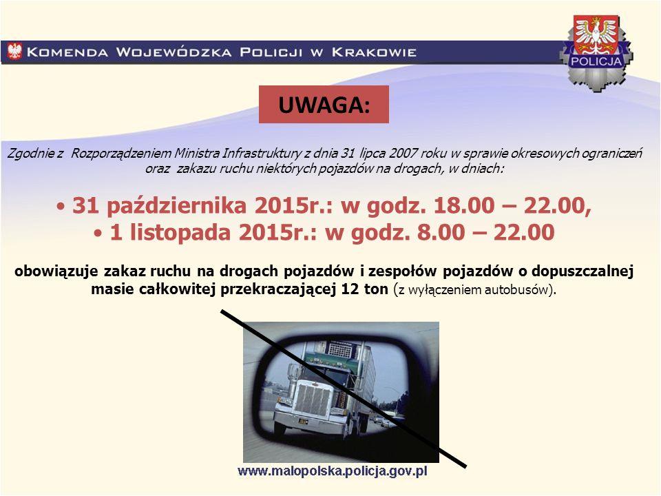 Zgodnie z Rozporządzeniem Ministra Infrastruktury z dnia 31 lipca 2007 roku w sprawie okresowych ograniczeń oraz zakazu ruchu niektórych pojazdów na drogach, w dniach: 31 października 2015r.: w godz.