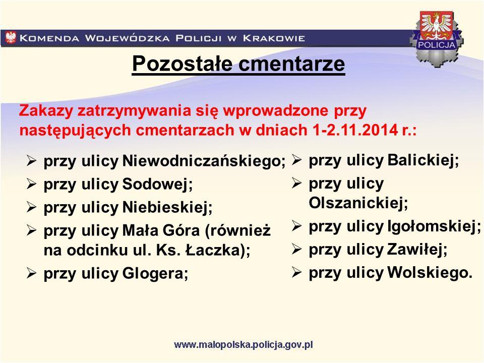 Pozostałe cmentarze Zakazy zatrzymywania się wprowadzone przy następujących cmentarzach w dniach 1-2.11.2014 r.:  przy ulicy Niewodniczańskiego;  przy ulicy Sodowej;  przy ulicy Niebieskiej;  przy ulicy Mała Góra (również na odcinku ul.