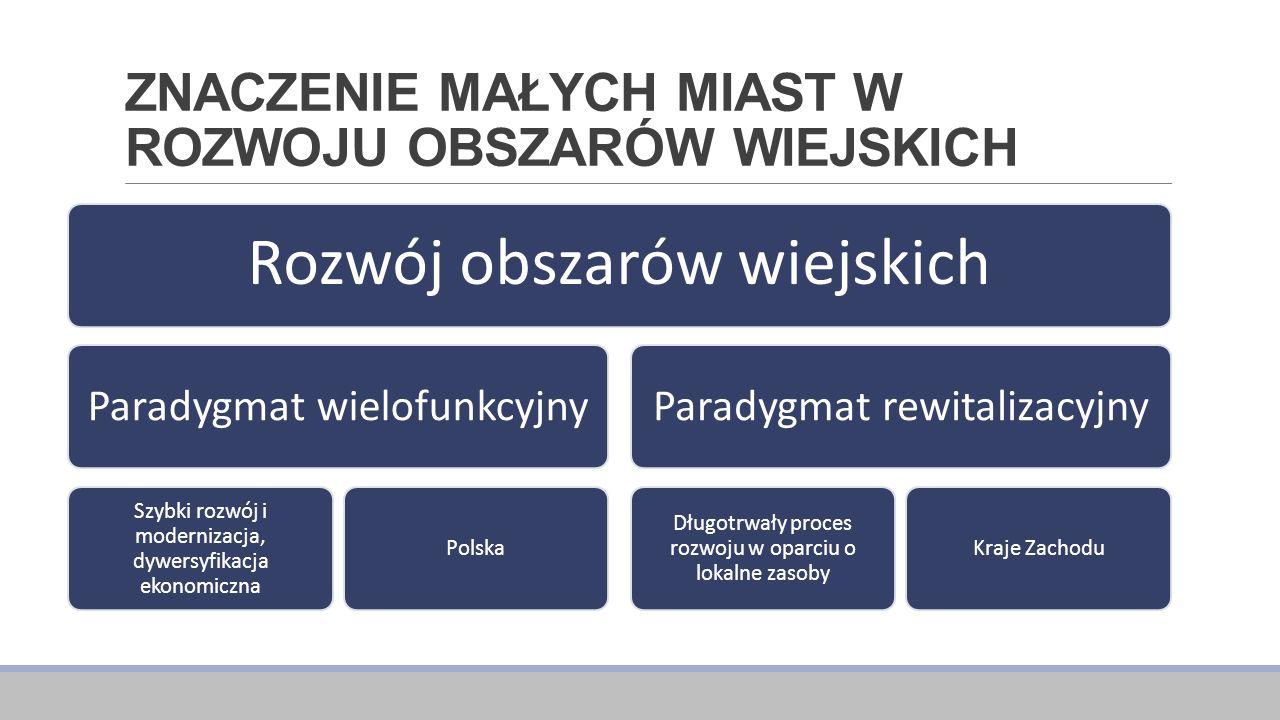 Odnowa wsi jako narzędzie rozwoju lokalnego Rozwój obszarów wiejskich Paradygmat wielofunkcyjny Szybki rozwój i modernizacja, dywersyfikacja ekonomiczna Polska Paradygmat rewitalizacyjny Długotrwały proces rozwoju w oparciu o lokalne zasoby Kraje Zachodu ODNOWA WSI
