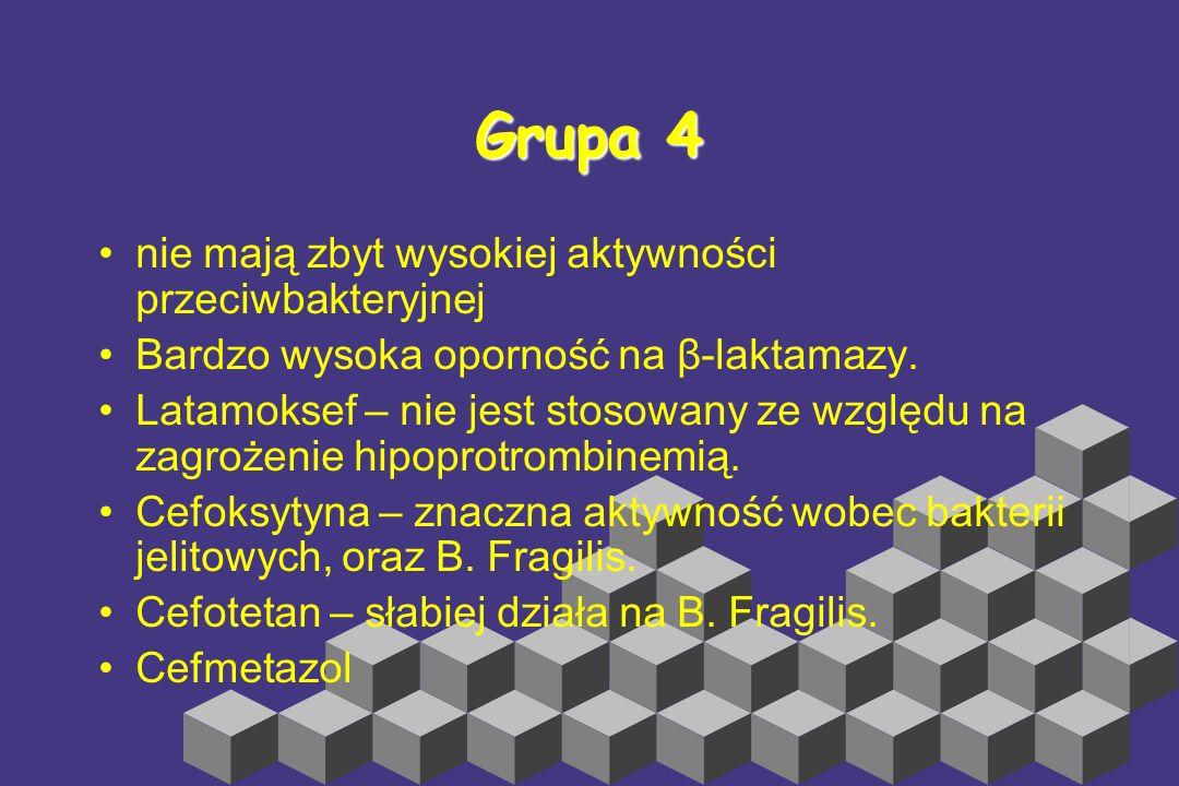 Grupa 3 Pseudomonas aeruginosa i większość bakterii jelitowych. bardziej oporne na β-laktamazy niż grupa 2. Klasa 3/III: Cefsulodyna, Ceftazidim. Stos