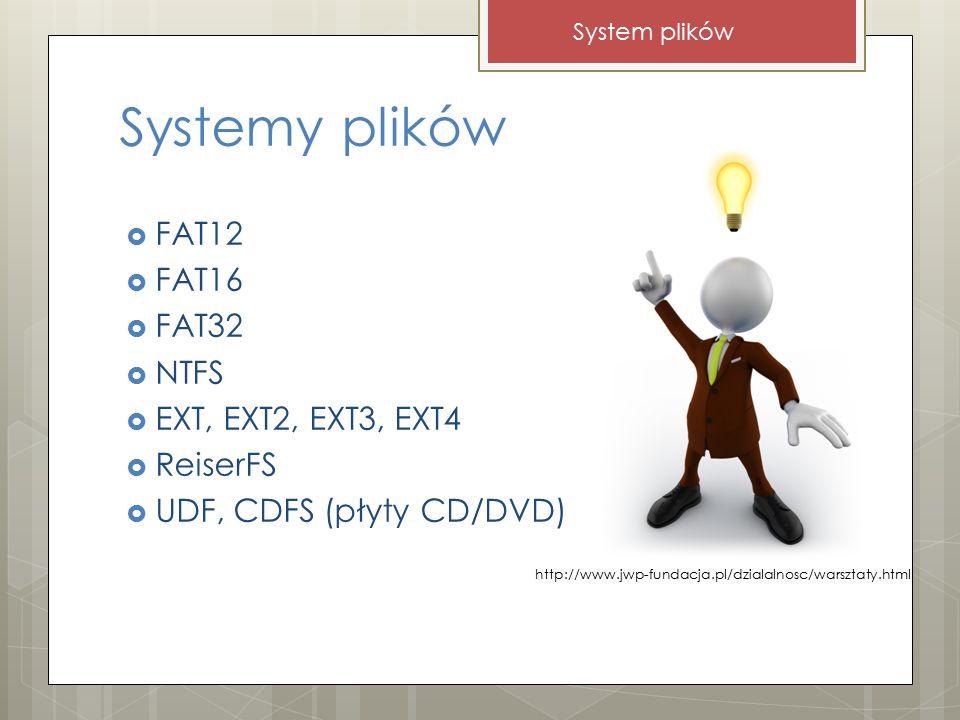 Systemy plików  FAT12  FAT16  FAT32  NTFS  EXT, EXT2, EXT3, EXT4  ReiserFS  UDF, CDFS (płyty CD/DVD) System plików http://www.jwp-fundacja.pl/dzialalnosc/warsztaty.html
