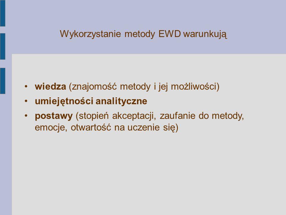 Wykorzystanie metody EWD warunkują wiedza (znajomość metody i jej możliwości) umiejętności analityczne postawy (stopień akceptacji, zaufanie do metody