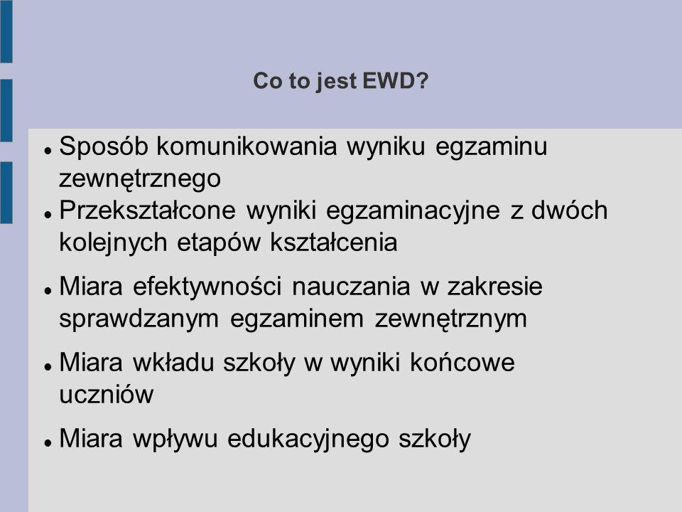 Co to jest EWD? Sposób komunikowania wyniku egzaminu zewnętrznego Przekształcone wyniki egzaminacyjne z dwóch kolejnych etapów kształcenia Miara efekt