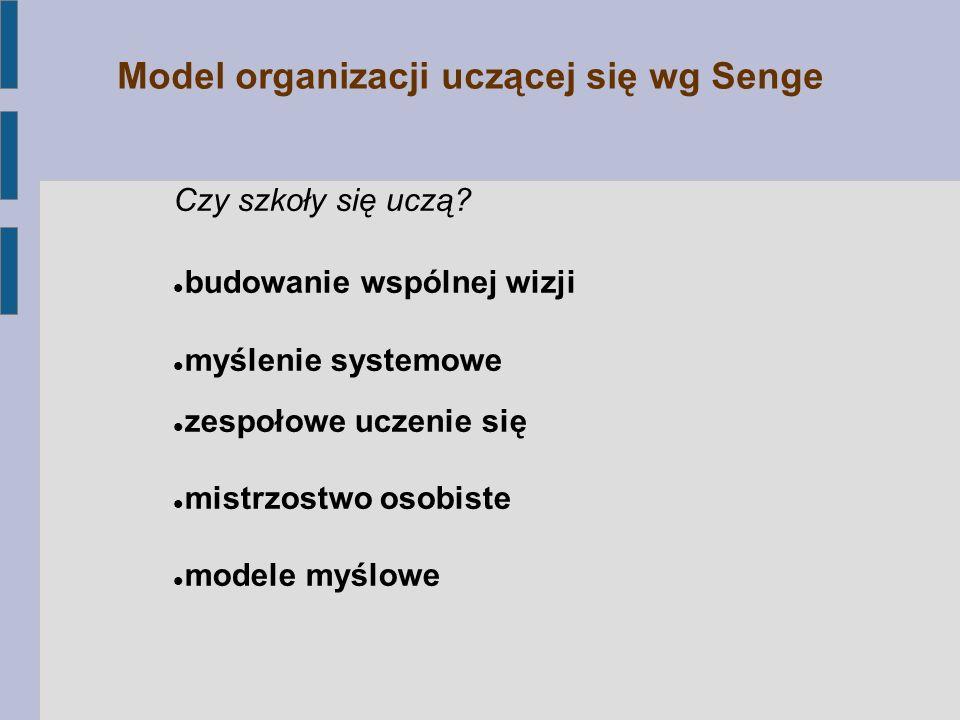 Model organizacji uczącej się wg Senge Czy szkoły się uczą? budowanie wspólnej wizji myślenie systemowe zespołowe uczenie się mistrzostwo osobiste mod