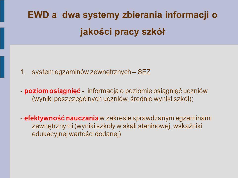EWD a dwa systemy zbierania informacji o jakości pracy szkół 2.