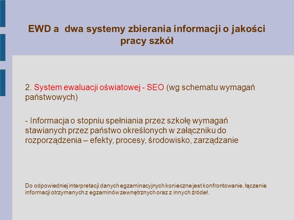 EWD a dwa systemy zbierania informacji o jakości pracy szkół 2. System ewaluacji oświatowej - SEO (wg schematu wymagań państwowych) - Informacja o sto