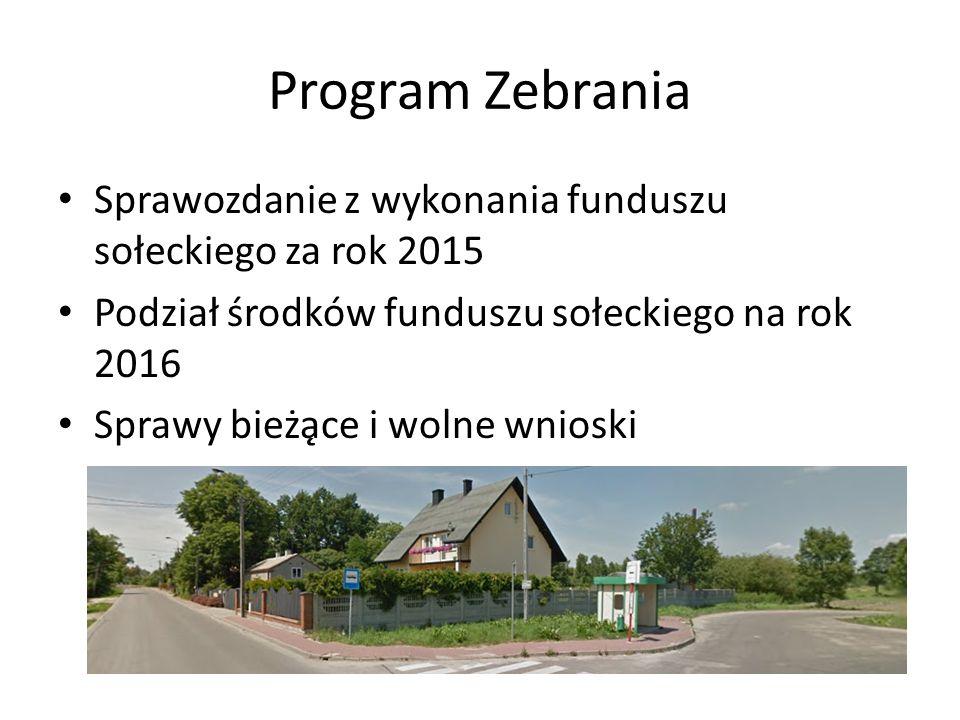 Program Zebrania Sprawozdanie z wykonania funduszu sołeckiego za rok 2015 Podział środków funduszu sołeckiego na rok 2016 Sprawy bieżące i wolne wnioski