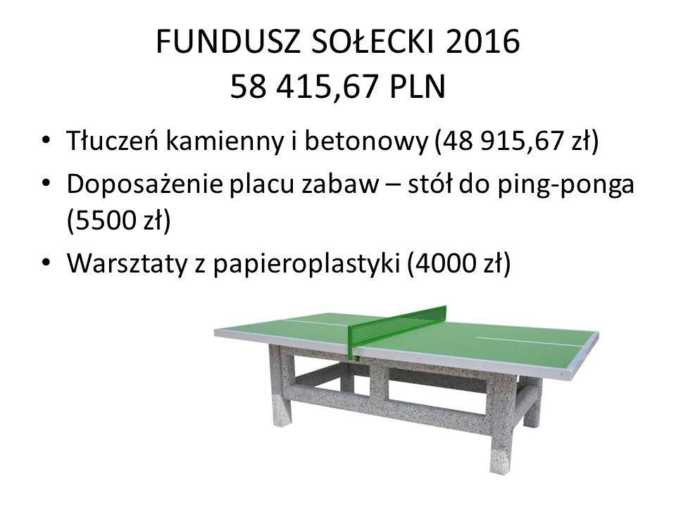 FUNDUSZ SOŁECKI 2016 58 415,67 PLN Tłuczeń kamienny i betonowy (48 915,67 zł) Doposażenie placu zabaw – stół do ping-ponga (5500 zł) Warsztaty z papie