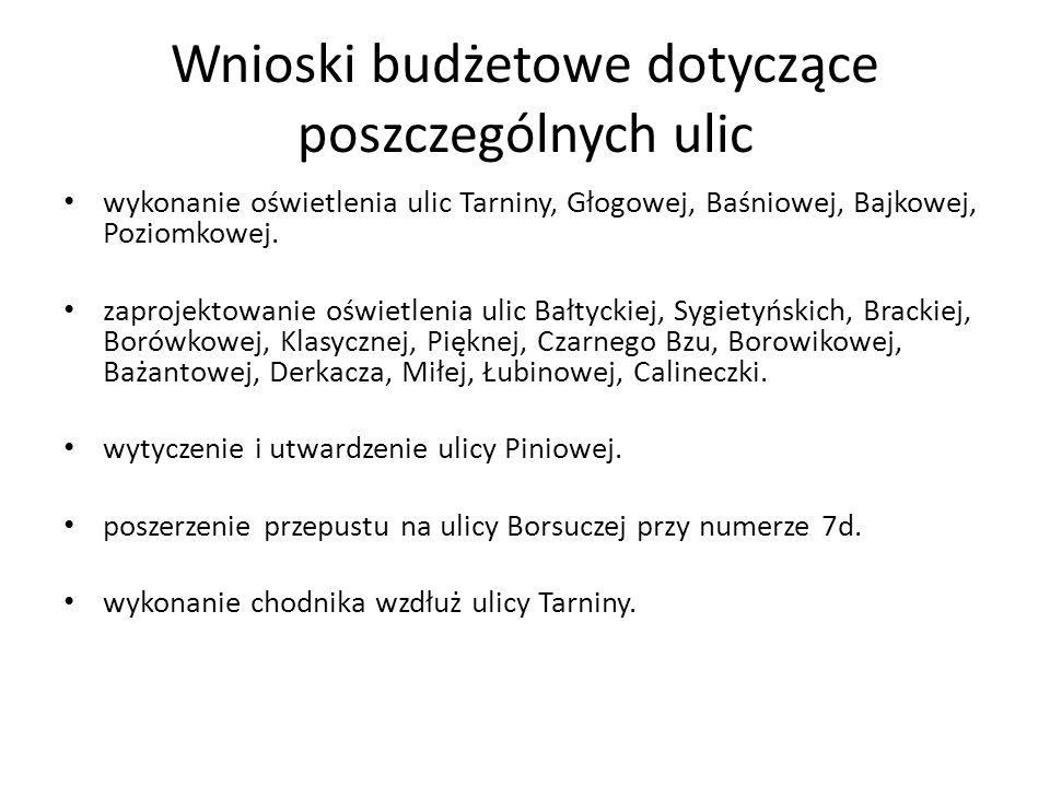 Wnioski budżetowe dotyczące poszczególnych ulic wykonanie oświetlenia ulic Tarniny, Głogowej, Baśniowej, Bajkowej, Poziomkowej. zaprojektowanie oświet