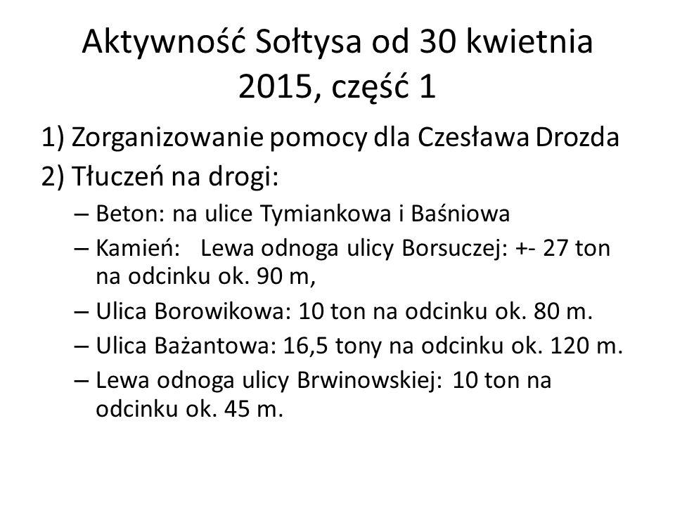 Aktywność Sołtysa od 30 kwietnia 2015, część 1 1) Zorganizowanie pomocy dla Czesława Drozda 2) Tłuczeń na drogi: – Beton: na ulice Tymiankowa i Baśnio