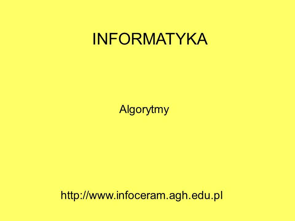 ALGORYTM ALGORYTM to skończony ciąg jasno zdefiniowanych czynności, wskazujący kolejność operacji koniecznych do rozwiązania zadanego problemu.