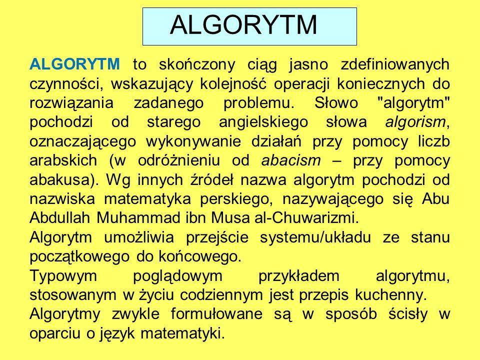 ALGORYTM ALGORYTM to skończony ciąg jasno zdefiniowanych czynności, wskazujący kolejność operacji koniecznych do rozwiązania zadanego problemu. Słowo