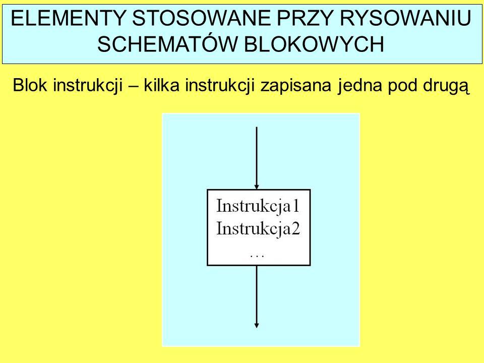ELEMENTY STOSOWANE PRZY RYSOWANIU SCHEMATÓW BLOKOWYCH Blok instrukcji – kilka instrukcji zapisana jedna pod drugą