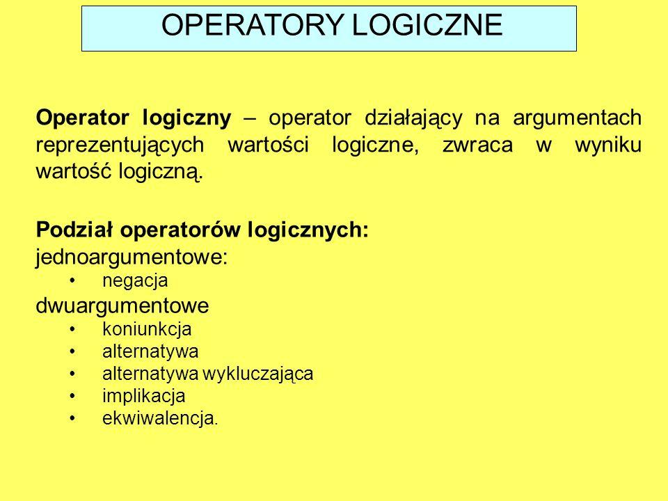 OPERATORY LOGICZNE Operator logiczny – operator działający na argumentach reprezentujących wartości logiczne, zwraca w wyniku wartość logiczną. Podzia