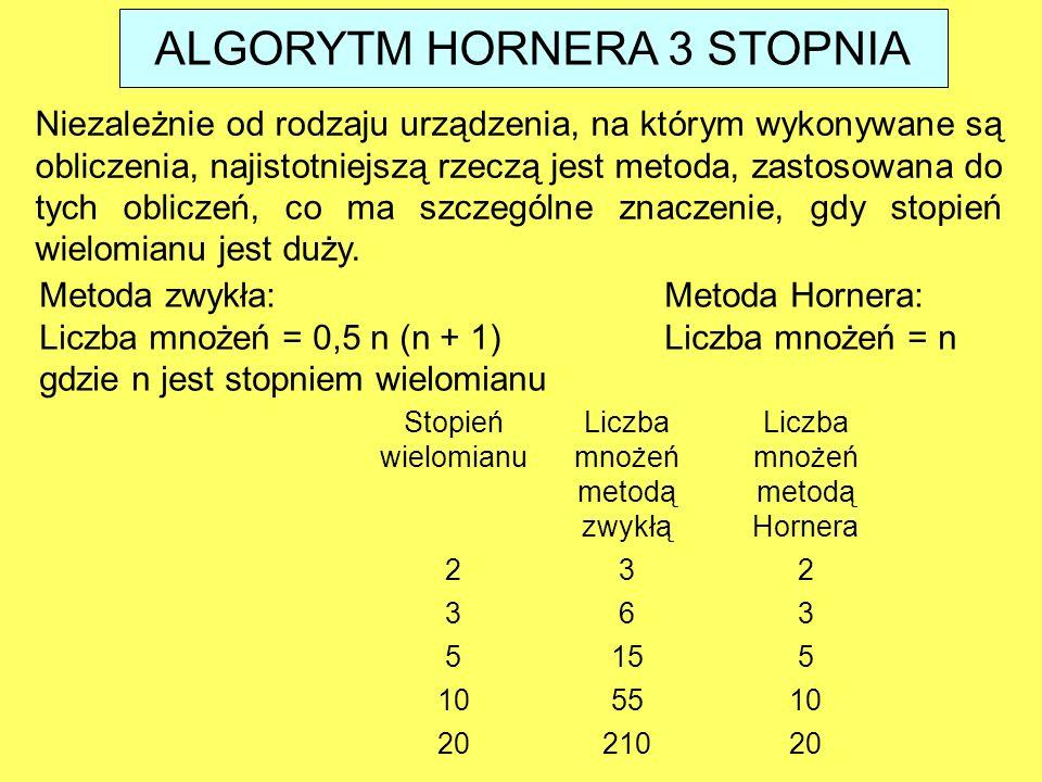 Stopień wielomianu Liczba mnożeń metodą zwykłą Liczba mnożeń metodą Hornera 232 363 5155 105510 2021020 Niezależnie od rodzaju urządzenia, na którym w