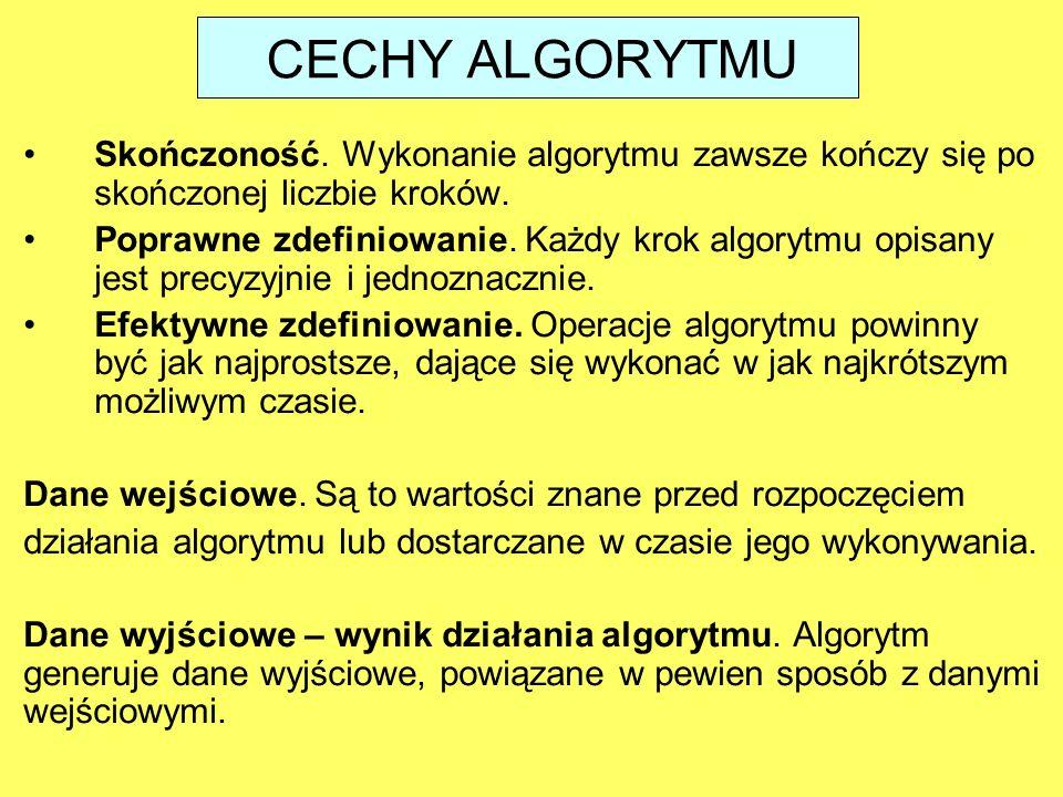 Pseudokod Jest to taki sposób zapisu algorytmu, który, zachowując strukturę charakterystyczną dla kodu zapisanego w danym języku programowania, rezygnuje ze ścisłych reguł składniowych tego języka na rzecz prostoty i czytelności.