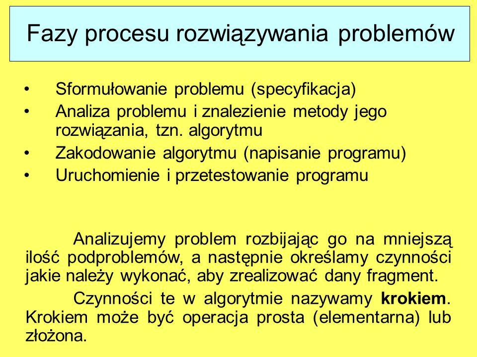 Fazy procesu rozwiązywania problemów Sformułowanie problemu (specyfikacja) Analiza problemu i znalezienie metody jego rozwiązania, tzn. algorytmu Zako