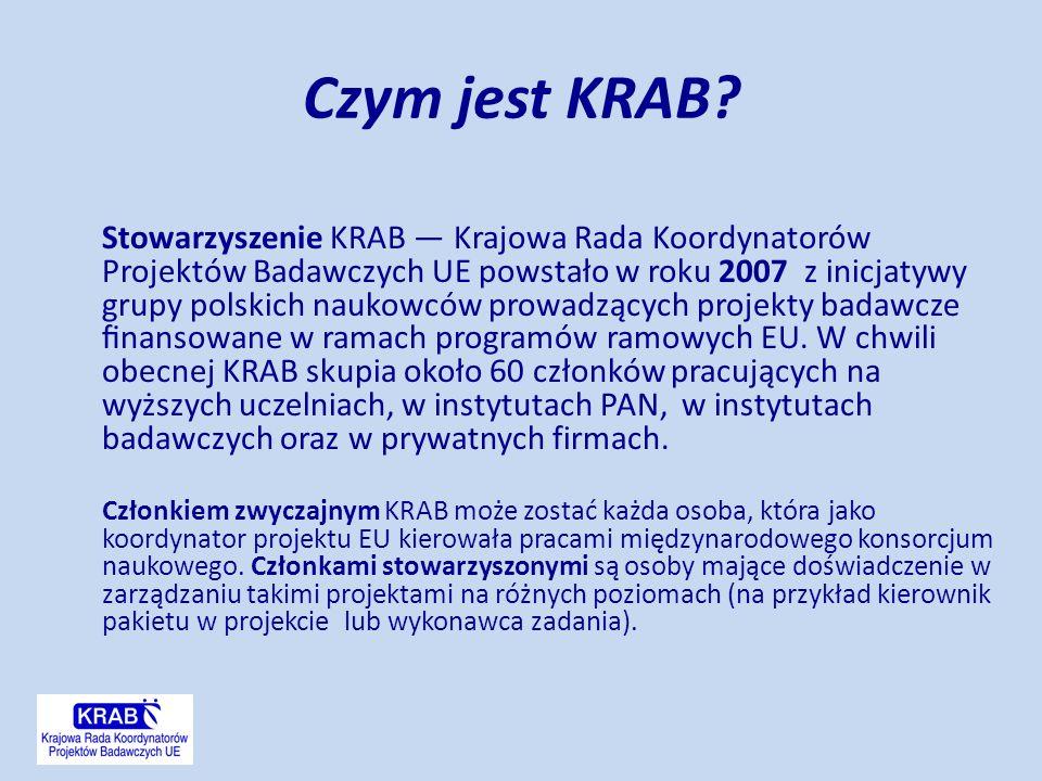 Czym jest KRAB.