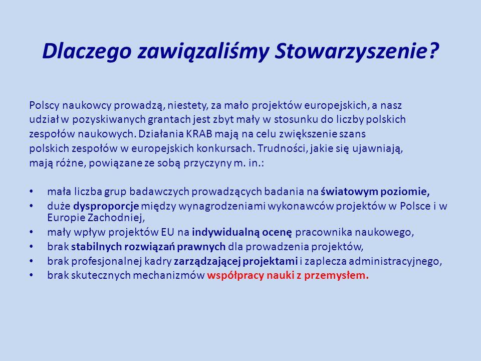 Nasze działania organizacja spotkań i sympozjów związanych z realizacją projektów UE w Polsce, przekazywanie do odpowiednich podmiotów w Polsce i UE opinii o problemach realizacji projektów, przekazywanie wiedzy o uzyskiwaniu i prowadzeniu projektów naukowych, współpraca w kształceniu przyszłych managerów badań w Polsce i tworzenia biur wspomagania badań.