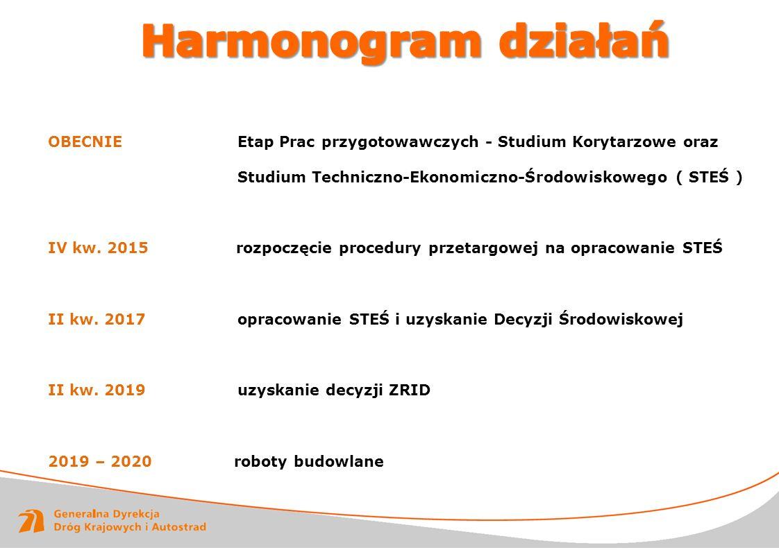 www.gddkia.gov.pl RAPORT ROCZNY 2011 OBECNIE Etap Prac przygotowawczych - Studium Korytarzowe oraz Studium Techniczno-Ekonomiczno-Środowiskowego ( STE