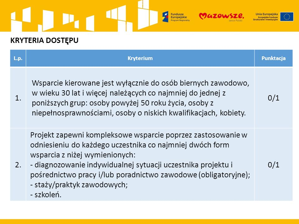 L.p.KryteriumPunktacja 1.