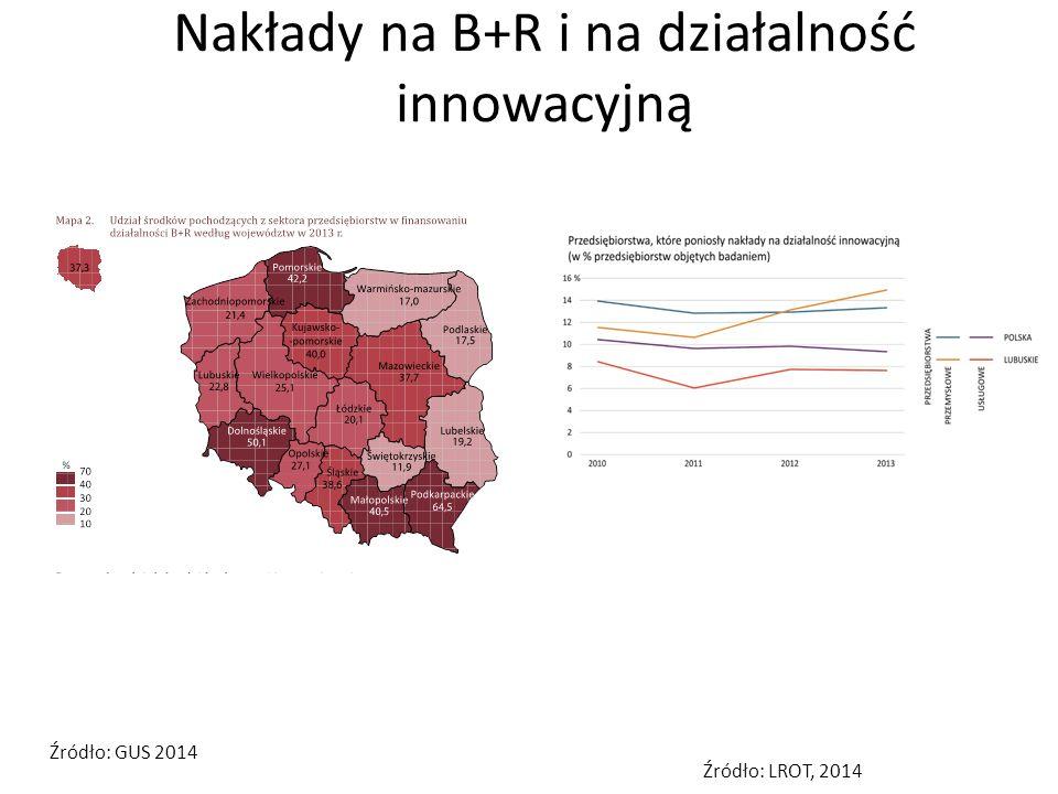 Nakłady na B+R i na działalność innowacyjną Źródło: LROT, 2014 Źródło: GUS 2014
