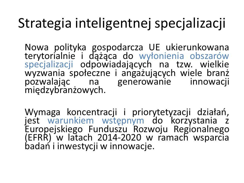 Strategia inteligentnej specjalizacji Nowa polityka gospodarcza UE ukierunkowana terytorialnie i dążąca do wyłonienia obszarów specjalizacji odpowiada
