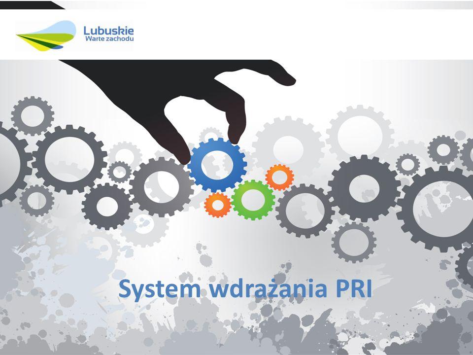 System wdrażania PRI