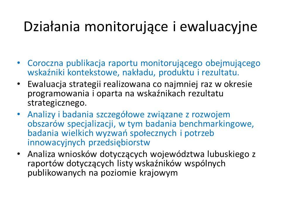 Działania monitorujące i ewaluacyjne Coroczna publikacja raportu monitorującego obejmującego wskaźniki kontekstowe, nakładu, produktu i rezultatu. Ewa