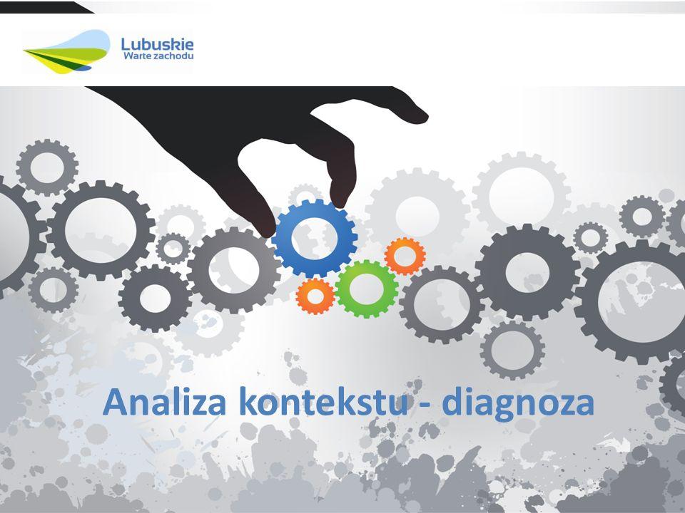 Analiza kontekstu - diagnoza